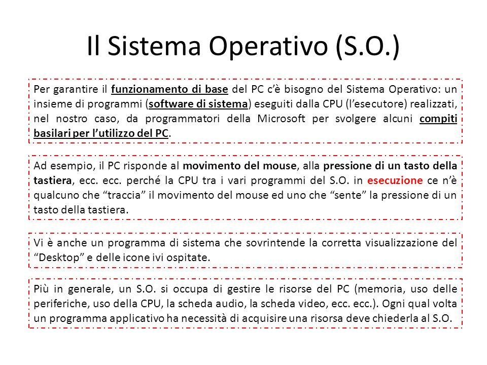 Il Sistema Operativo (S.O.) Per garantire il funzionamento di base del PC cè bisogno del Sistema Operativo: un insieme di programmi (software di sistema) eseguiti dalla CPU (lesecutore) realizzati, nel nostro caso, da programmatori della Microsoft per svolgere alcuni compiti basilari per lutilizzo del PC.