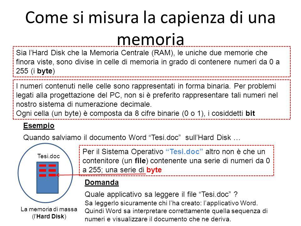 Come si misura la capienza di una memoria Sia lHard Disk che la Memoria Centrale (RAM), le uniche due memorie che finora viste, sono divise in celle di memoria in grado di contenere numeri da 0 a 255 (i byte) I numeri contenuti nelle celle sono rappresentati in forma binaria.