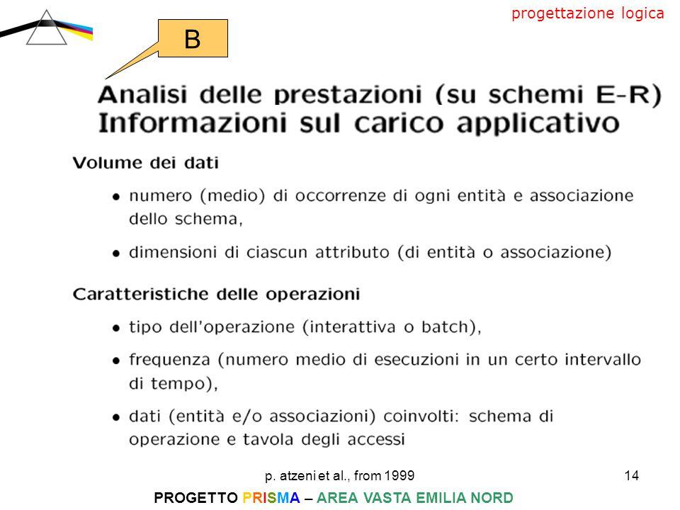 p. atzeni et al., from 199914 PROGETTO PRISMA – AREA VASTA EMILIA NORD progettazione logica B
