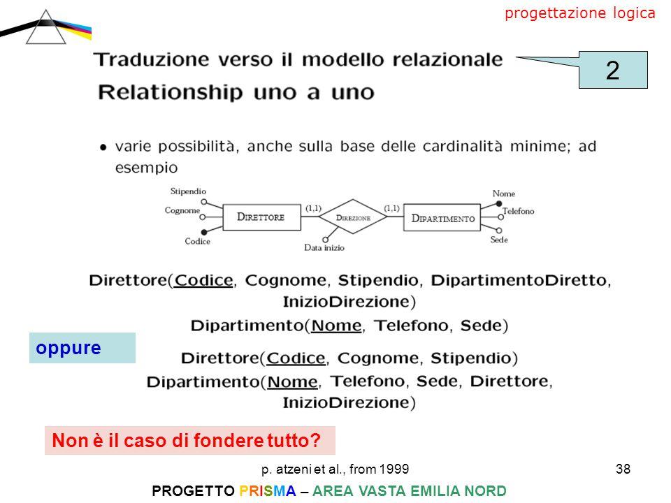 p. atzeni et al., from 199938 PROGETTO PRISMA – AREA VASTA EMILIA NORD progettazione logica 2 Non è il caso di fondere tutto? oppure