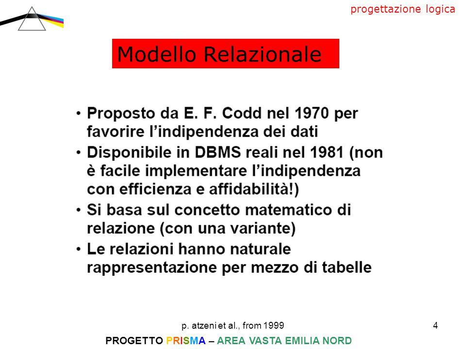 p. atzeni et al., from 19994 PROGETTO PRISMA – AREA VASTA EMILIA NORD Modello Relazionale progettazione logica
