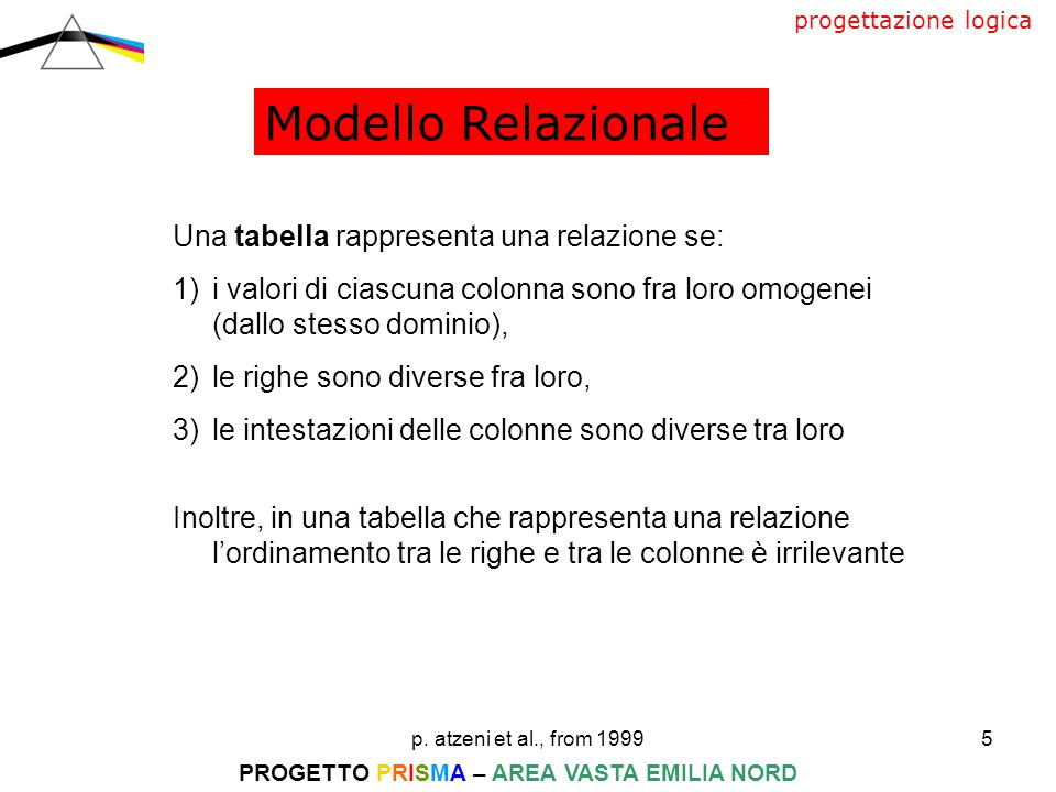 p. atzeni et al., from 19995 PROGETTO PRISMA – AREA VASTA EMILIA NORD Modello Relazionale progettazione logica Una tabella rappresenta una relazione s