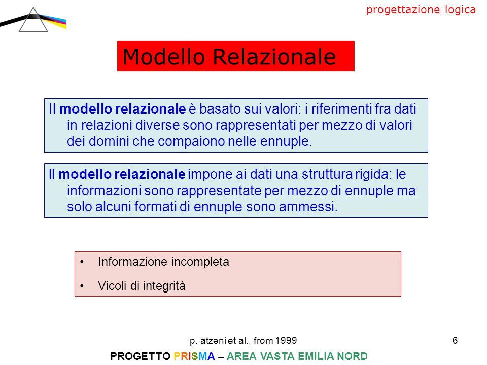 p. atzeni et al., from 19996 PROGETTO PRISMA – AREA VASTA EMILIA NORD Modello Relazionale progettazione logica Il modello relazionale è basato sui val