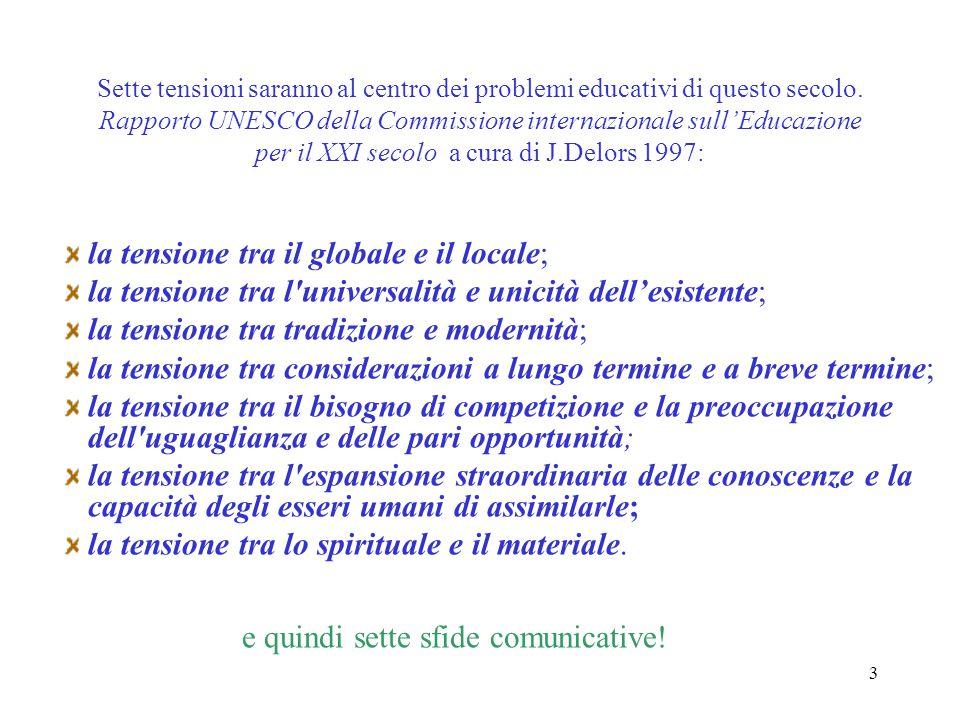 3 Sette tensioni saranno al centro dei problemi educativi di questo secolo. Rapporto UNESCO della Commissione internazionale sullEducazione per il XXI