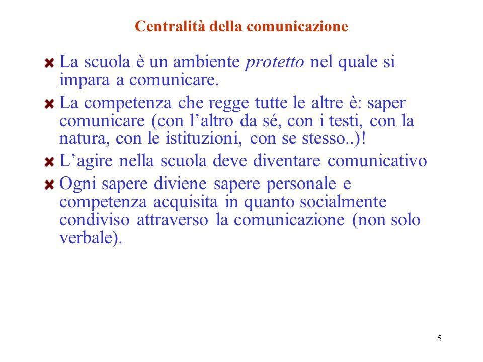 5 Centralità della comunicazione La scuola è un ambiente protetto nel quale si impara a comunicare. La competenza che regge tutte le altre è: saper co