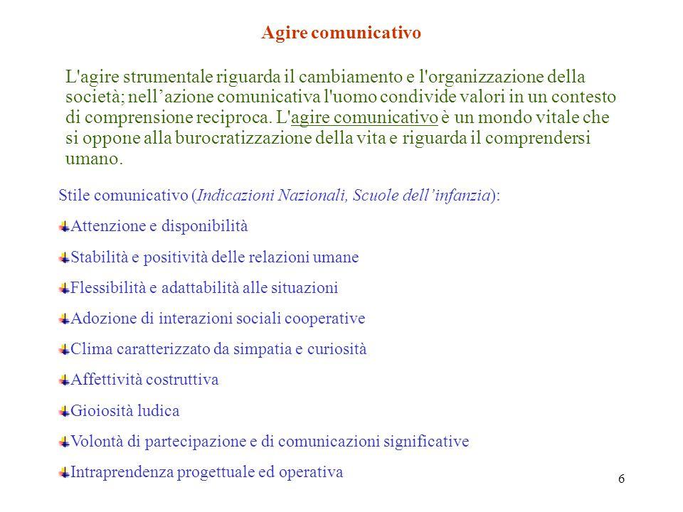 6 Agire comunicativo Stile comunicativo (Indicazioni Nazionali, Scuole dellinfanzia): Attenzione e disponibilità Stabilità e positività delle relazion