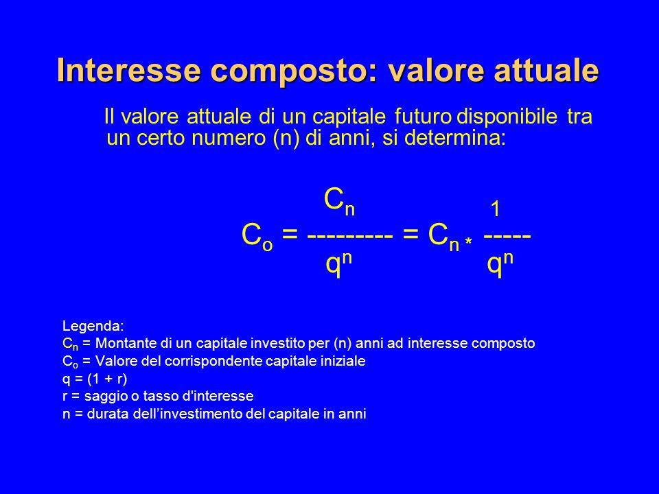 Interesse composto: valore attuale Il valore attuale di un capitale futuro disponibile tra un certo numero (n) di anni, si determina: C n 1 C o = ----