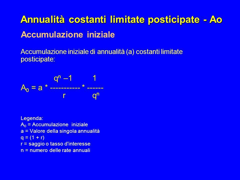 Annualità costanti limitate posticipate - Ao Accumulazione iniziale Accumulazione iniziale di annualità (a) costanti limitate posticipate: q n –1 1 A