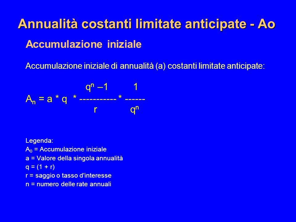 Annualità costanti limitate anticipate - Ao Accumulazione iniziale Accumulazione iniziale di annualità (a) costanti limitate anticipate: q n –1 1 A n