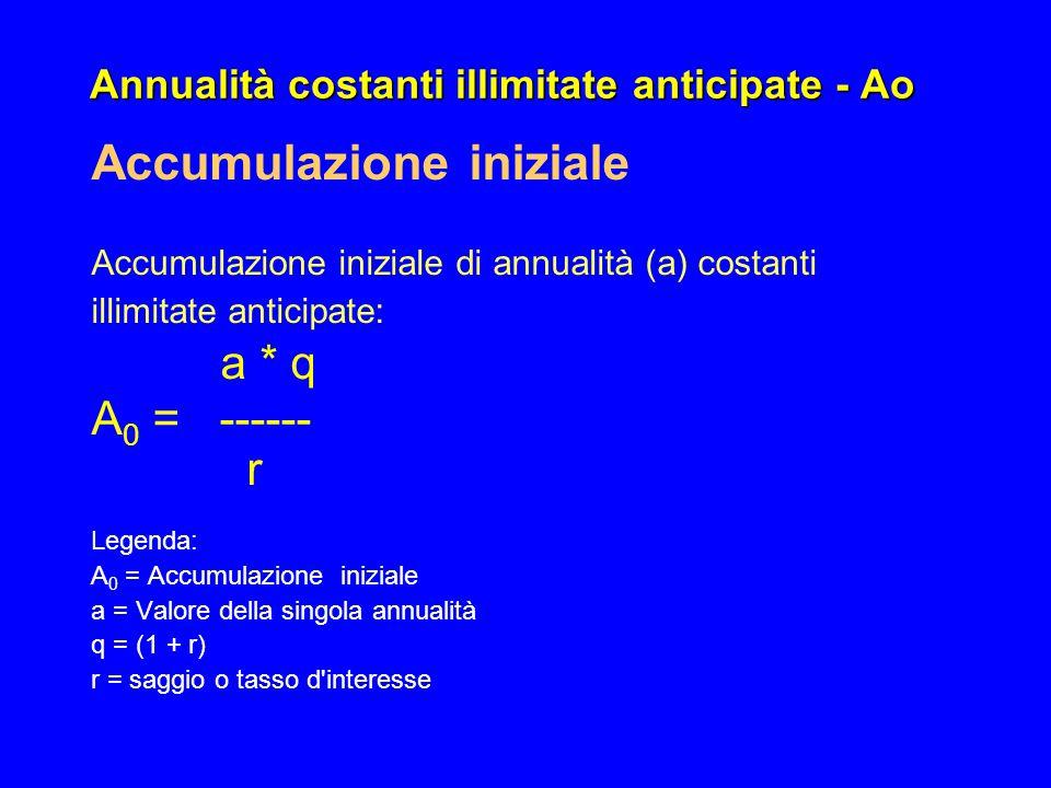 Annualità costanti illimitate anticipate - Ao Accumulazione iniziale Accumulazione iniziale di annualità (a) costanti illimitate anticipate: a * q A 0