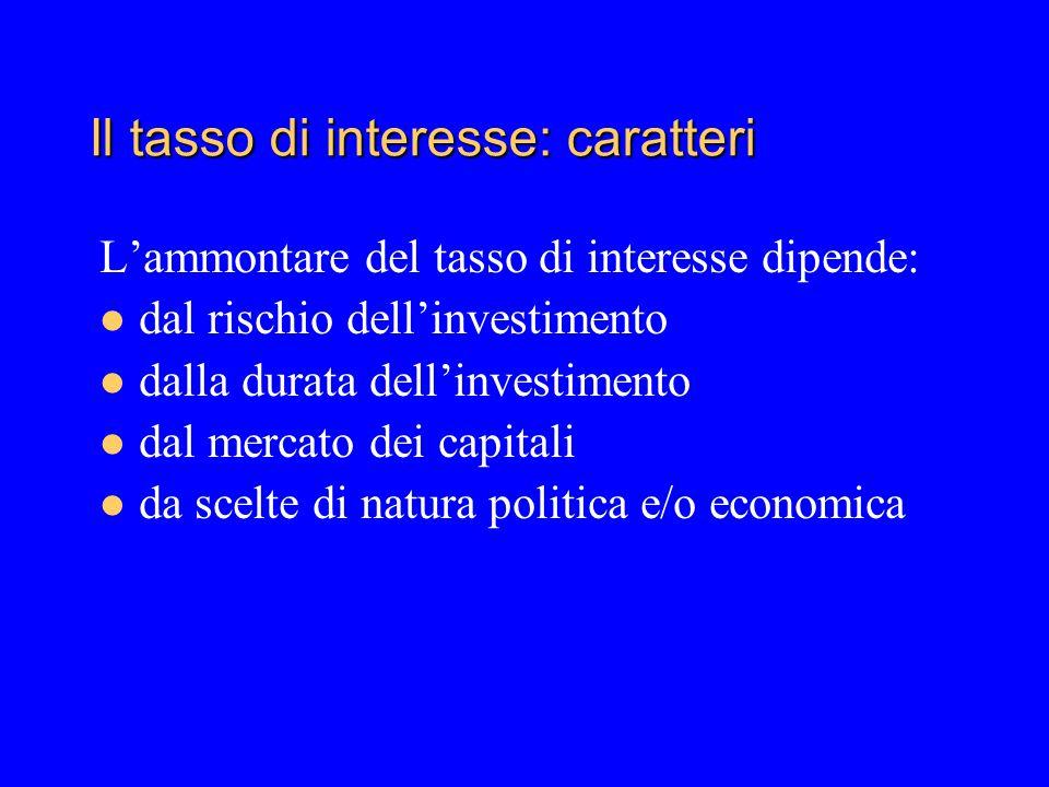 Il tasso di interesse: caratteri Lammontare del tasso di interesse dipende: dal rischio dellinvestimento dalla durata dellinvestimento dal mercato dei