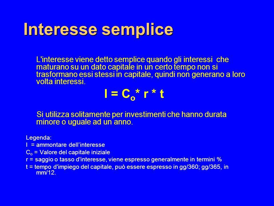 Interesse semplice L'interesse viene detto semplice quando gli interessi che maturano su un dato capitale in un certo tempo non si trasformano essi st