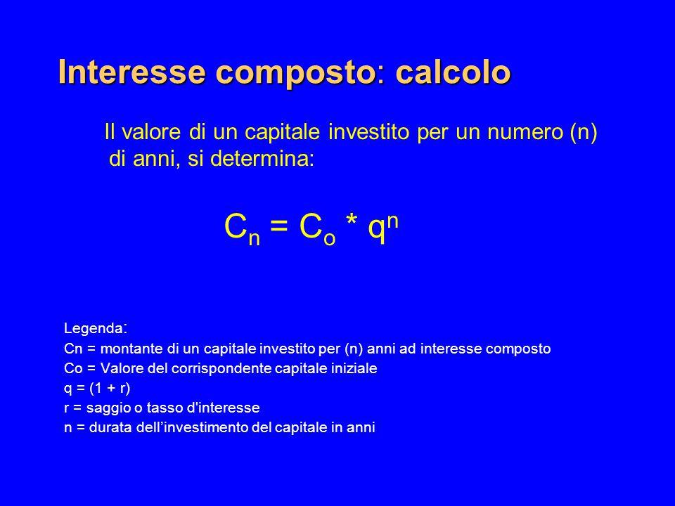 Interesse composto: calcolo Il valore di un capitale investito per un numero (n) di anni, si determina: C n = C o * q n Legenda : Cn = montante di un