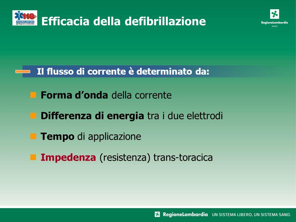 Forma donda della corrente Differenza di energia tra i due elettrodi Tempo di applicazione Impedenza (resistenza) trans-toracica Efficacia della defibrillazione Il flusso di corrente è determinato da: