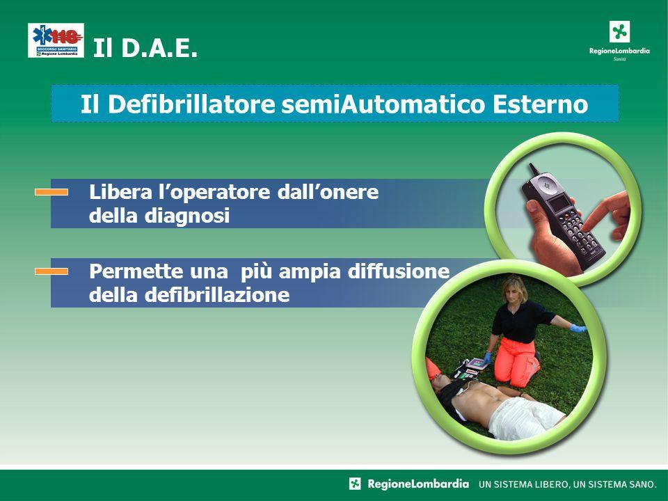 Permette una più ampia diffusione della defibrillazione Libera loperatore dallonere della diagnosi Il D.A.E.
