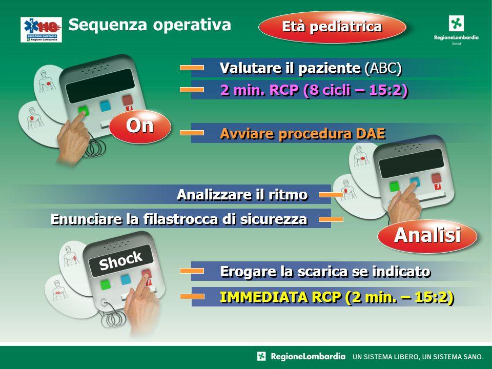 Sequenza operativa On Analisi Shock Valutare il paziente (ABC) Avviare procedura DAE Analizzare il ritmo Enunciare la filastrocca di sicurezza Erogare la scarica se indicato 2 min.