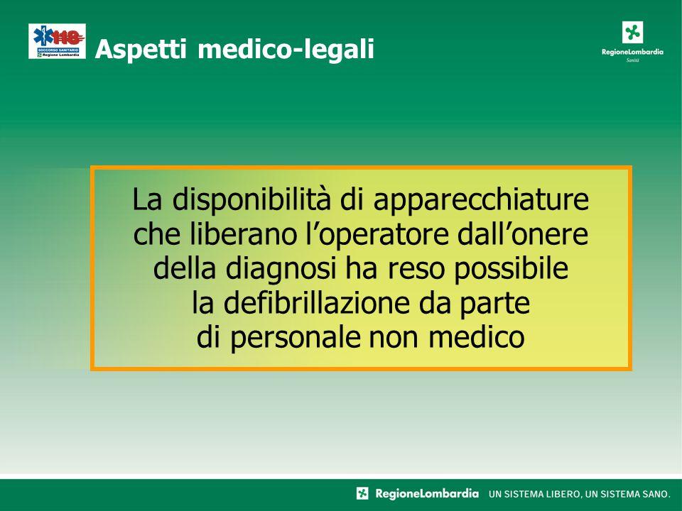 Aspetti medico-legali La disponibilità di apparecchiature che liberano loperatore dallonere della diagnosi ha reso possibile la defibrillazione da parte di personale non medico