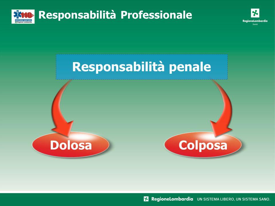 Responsabilità Professionale DolosaColposa Responsabilità penale