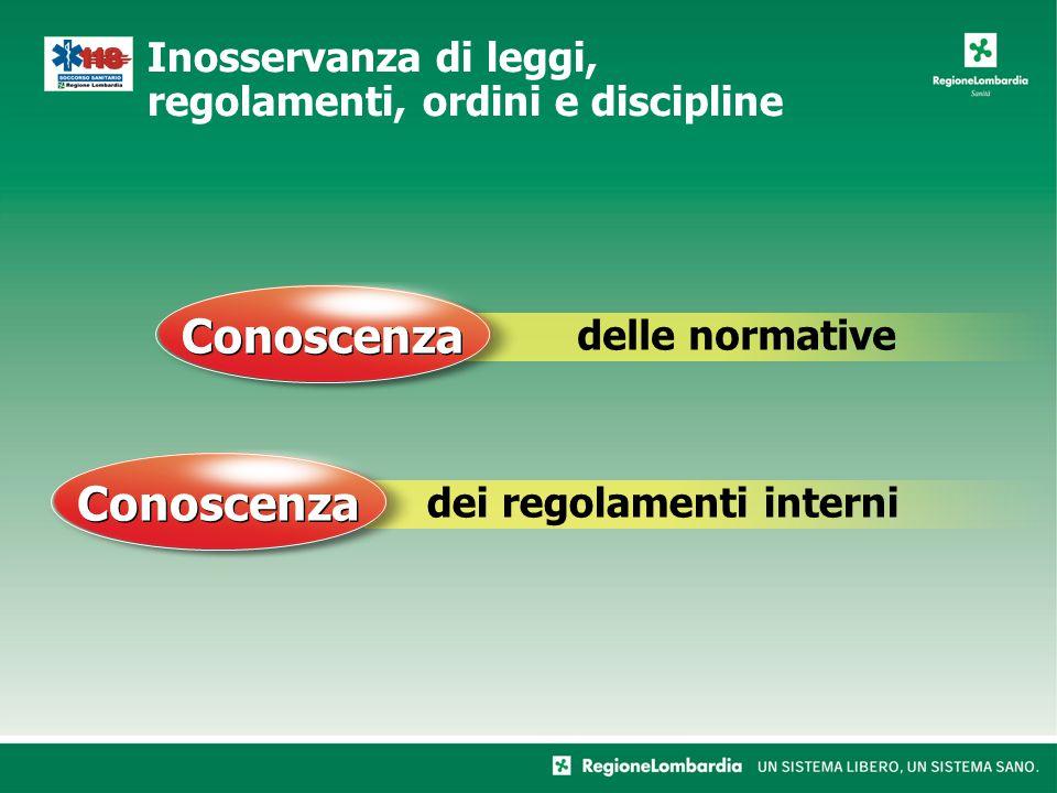 Inosservanza di leggi, regolamenti, ordini e discipline delle normative Conoscenza dei regolamenti interni Conoscenza