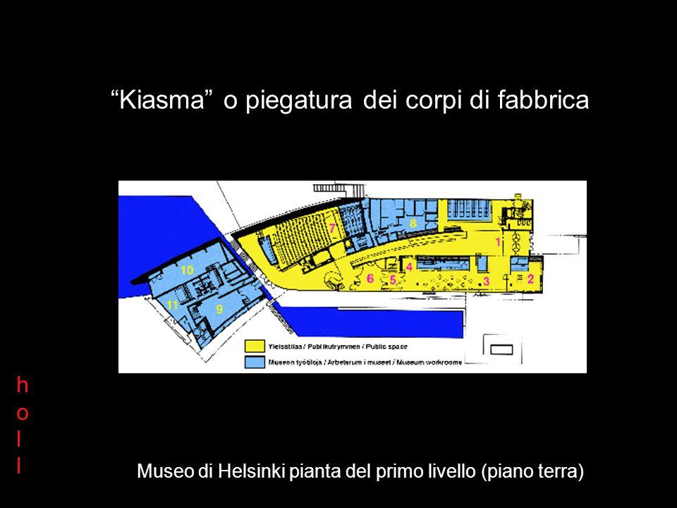 hollholl Kiasma o piegatura dei corpi di fabbrica Museo di Helsinki