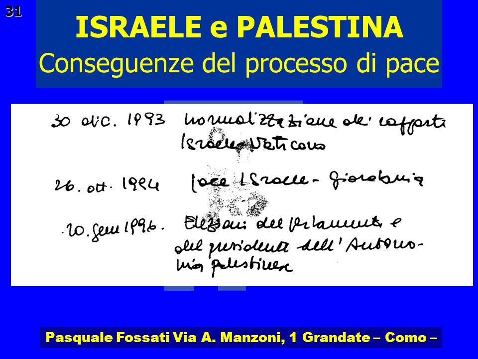 Pasquale Fossati Via A. Manzoni, 1 Grandate – Como – ISRAELE e PALESTINA 31 Conseguenze del processo di pace