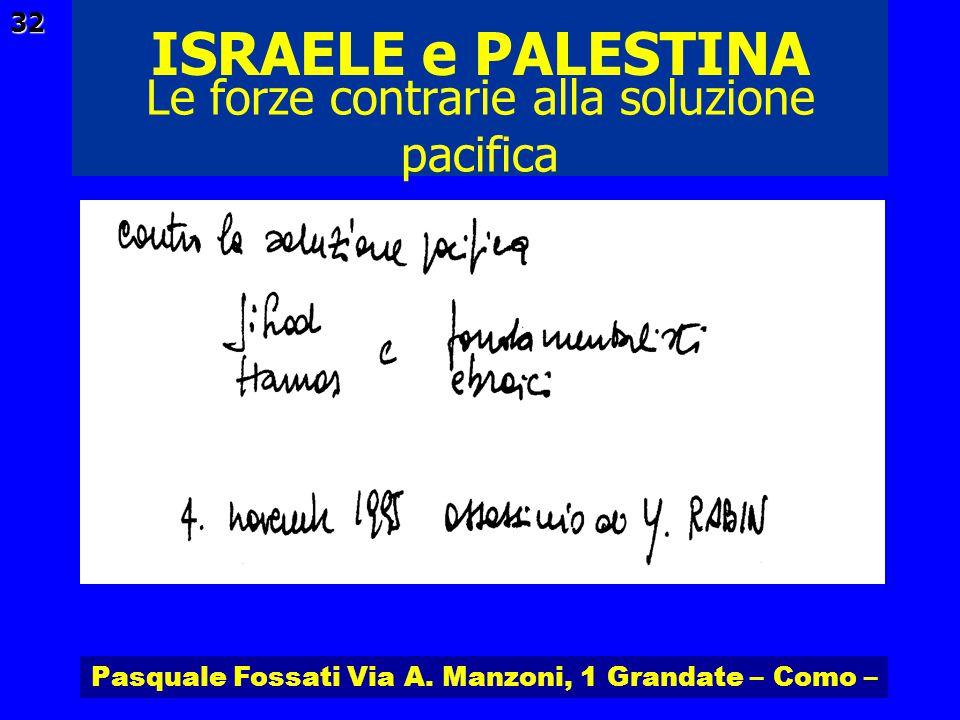 Pasquale Fossati Via A. Manzoni, 1 Grandate – Como – ISRAELE e PALESTINA 32 Le forze contrarie alla soluzione pacifica