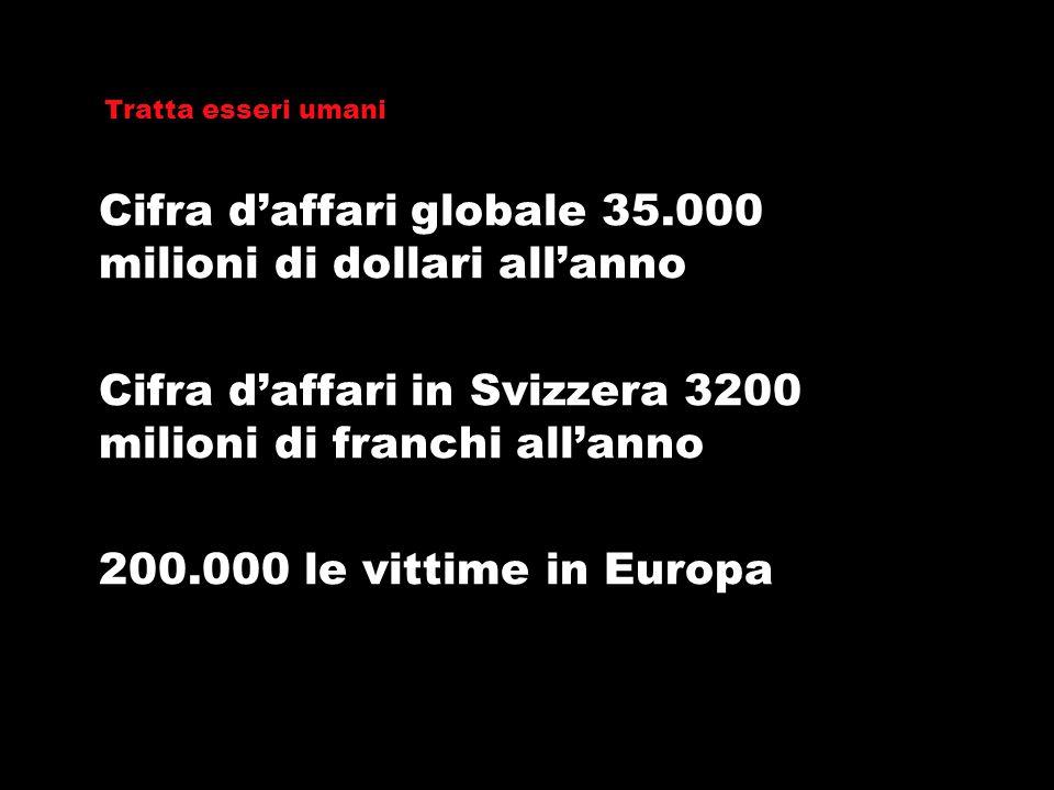 Tratta esseri umani Cifra daffari globale 35.000 milioni di dollari allanno Cifra daffari in Svizzera 3200 milioni di franchi allanno 200.000 le vittime in Europa