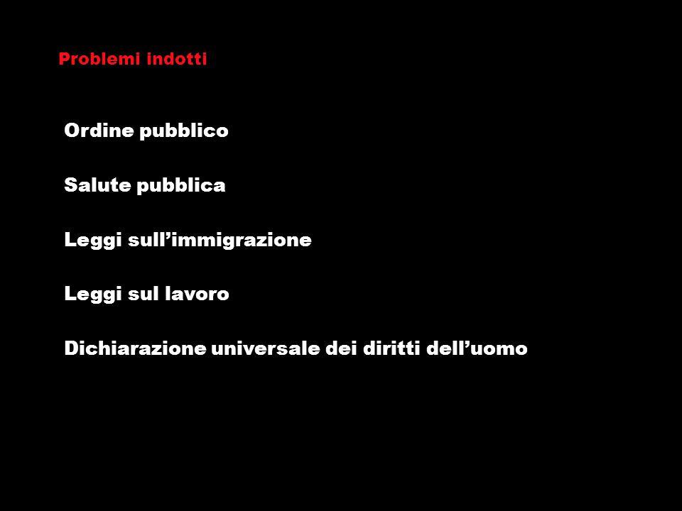 Ordine pubblico Salute pubblica Leggi sullimmigrazione Leggi sul lavoro Dichiarazione universale dei diritti delluomo Problemi indotti