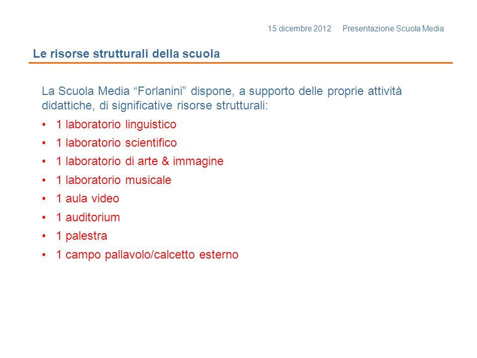 15 dicembre 2012 Presentazione Scuola Media Le risorse strutturali della scuola La Scuola Media Forlanini dispone, a supporto delle proprie attività d