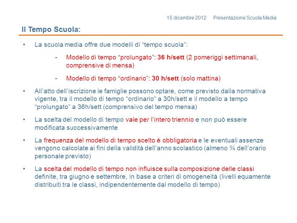 15 dicembre 2012 Presentazione Scuola Media Il Tempo Scuola: La scuola media offre due modelli di tempo scuola: -Modello di tempo prolungato: 36 h/set