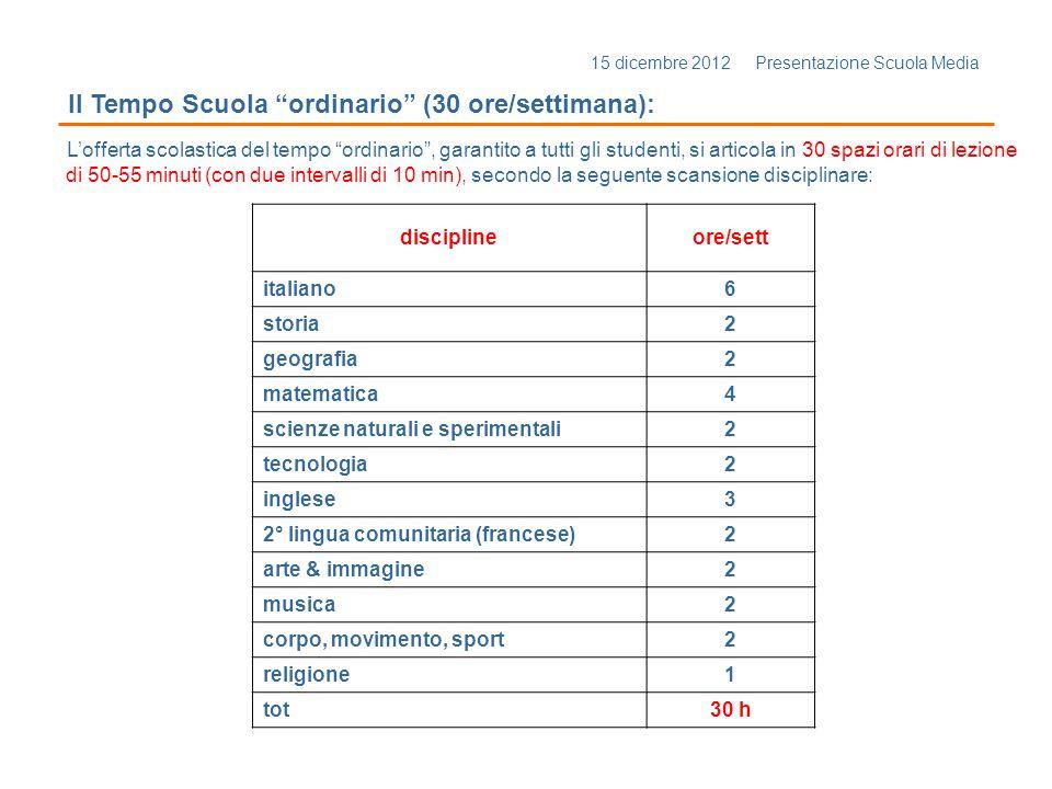 15 dicembre 2012 Presentazione Scuola Media Il Tempo Scuola ordinario (30 ore/settimana): disciplineore/sett italiano6 storia2 geografia2 matematica4