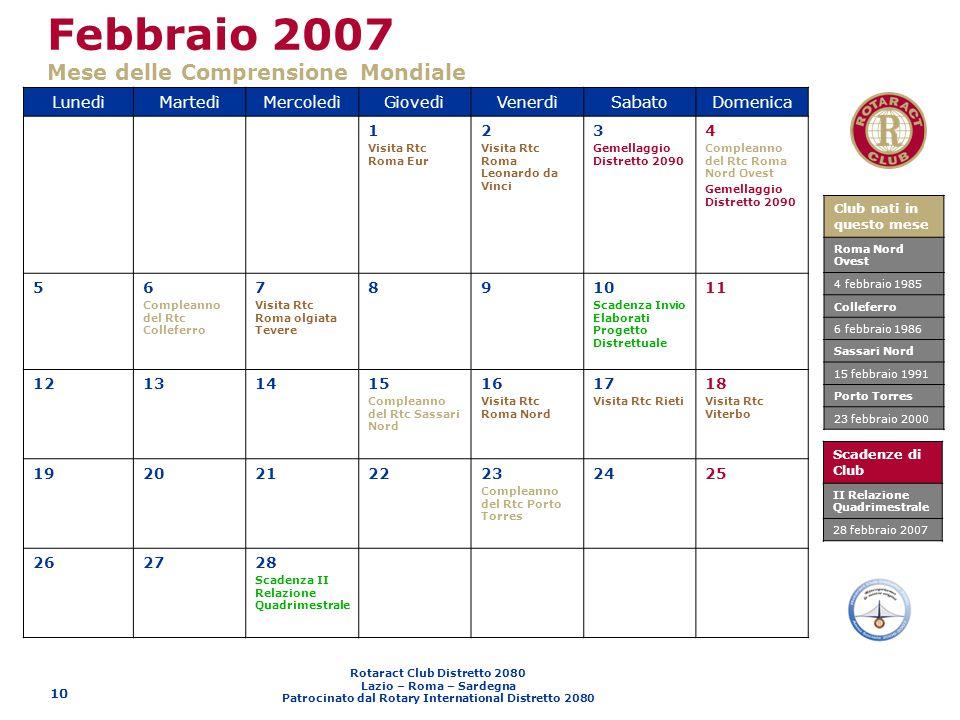 Rotaract Club Distretto 2080 Lazio – Roma – Sardegna Patrocinato dal Rotary International Distretto 2080 10 Febbraio 2007 Mese delle Comprensione Mond