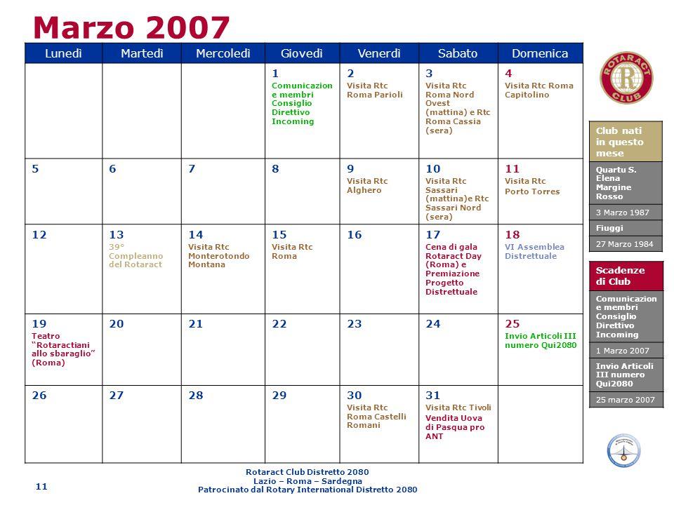 Rotaract Club Distretto 2080 Lazio – Roma – Sardegna Patrocinato dal Rotary International Distretto 2080 11 Marzo 2007 LunedìMartedìMercoledìGiovedìVe