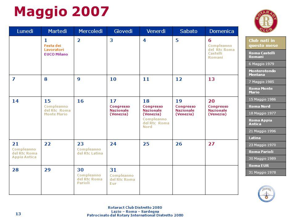Rotaract Club Distretto 2080 Lazio – Roma – Sardegna Patrocinato dal Rotary International Distretto 2080 13 Maggio 2007 LunedìMartedìMercoledìGiovedìV
