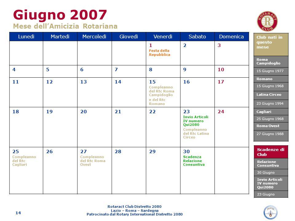 Rotaract Club Distretto 2080 Lazio – Roma – Sardegna Patrocinato dal Rotary International Distretto 2080 14 Giugno 2007 Mese dellAmicizia Rotariana Lu