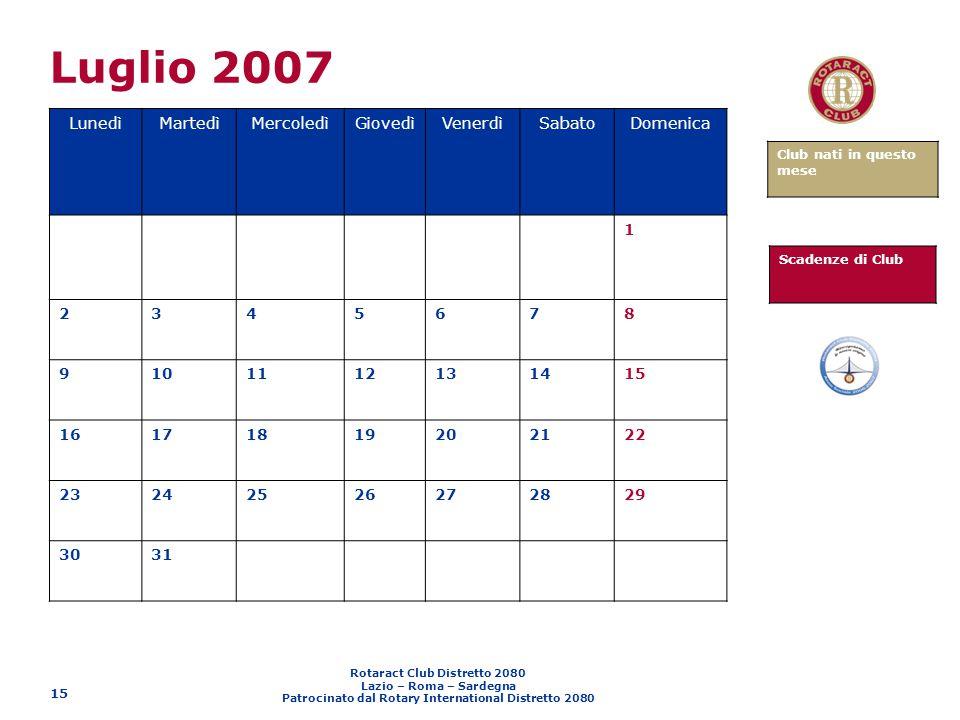 Rotaract Club Distretto 2080 Lazio – Roma – Sardegna Patrocinato dal Rotary International Distretto 2080 15 Luglio 2007 LunedìMartedìMercoledìGiovedìV