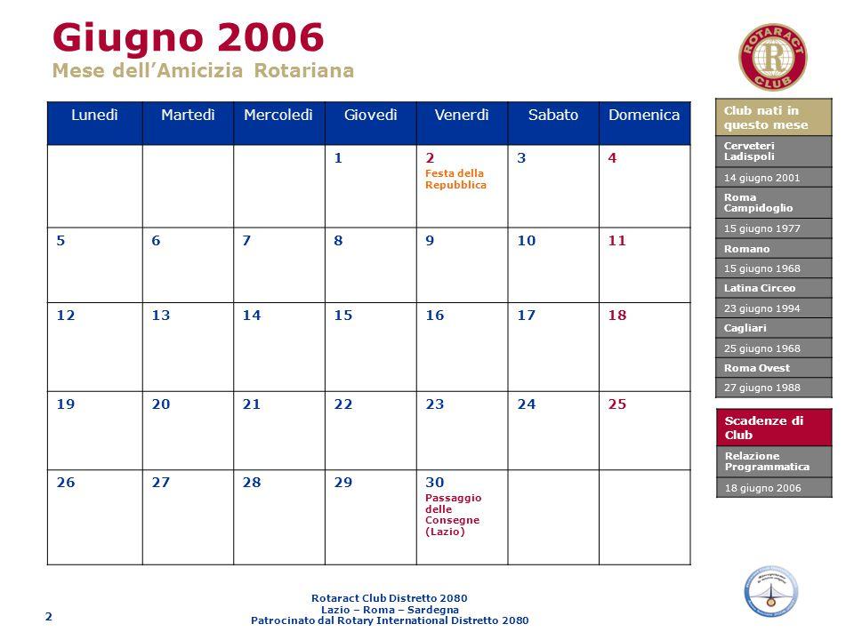 Rotaract Club Distretto 2080 Lazio – Roma – Sardegna Patrocinato dal Rotary International Distretto 2080 3 Luglio 2006 Mese dellIstruzione LunedìMartedìMercoledìGiovedìVenerdìSabatoDomenica 1 Passaggio delle Consegne (Lazio) 2 Passaggio delle Consegne (Lazio) I Assemblea Distrettuale 3456789 10111213141516 171819202122 Compleanno del Rtc Roma 23 24252627282930 31 Club nati in questo mese Roma 22 Luglio 1968 Scadenze di Club