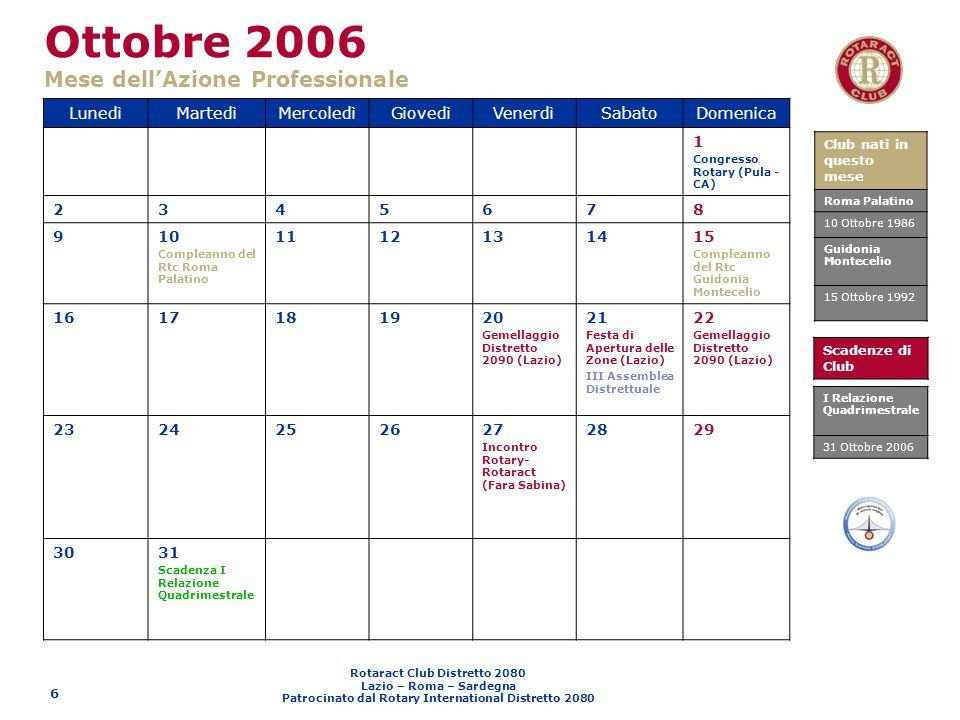 Rotaract Club Distretto 2080 Lazio – Roma – Sardegna Patrocinato dal Rotary International Distretto 2080 6 Ottobre 2006 Mese dellAzione Professionale