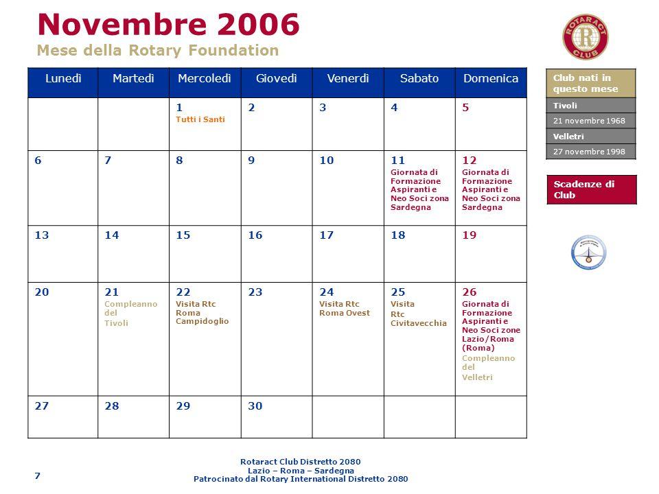 Rotaract Club Distretto 2080 Lazio – Roma – Sardegna Patrocinato dal Rotary International Distretto 2080 7 Novembre 2006 Mese della Rotary Foundation