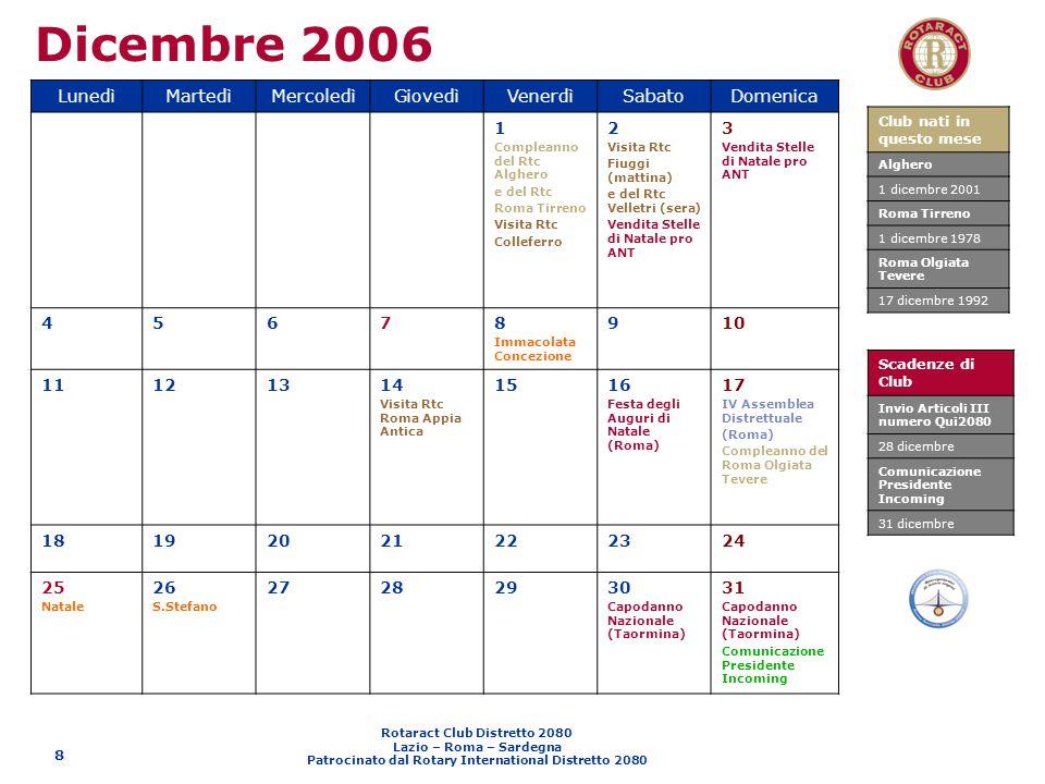 Rotaract Club Distretto 2080 Lazio – Roma – Sardegna Patrocinato dal Rotary International Distretto 2080 8 Dicembre 2006 LunedìMartedìMercoledìGiovedì