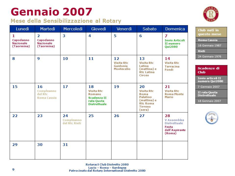 Rotaract Club Distretto 2080 Lazio – Roma – Sardegna Patrocinato dal Rotary International Distretto 2080 9 Gennaio 2007 Mese della Sensibilizzazione a