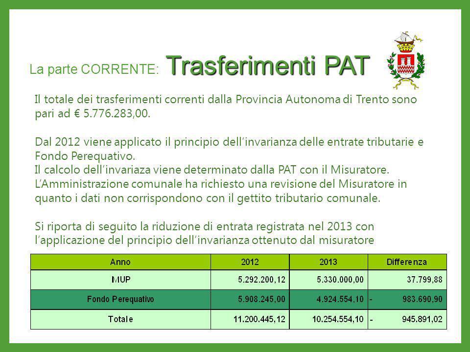 Trasferimenti PAT La parte CORRENTE: Trasferimenti PAT Il totale dei trasferimenti correnti dalla Provincia Autonoma di Trento sono pari ad 5.776.283,