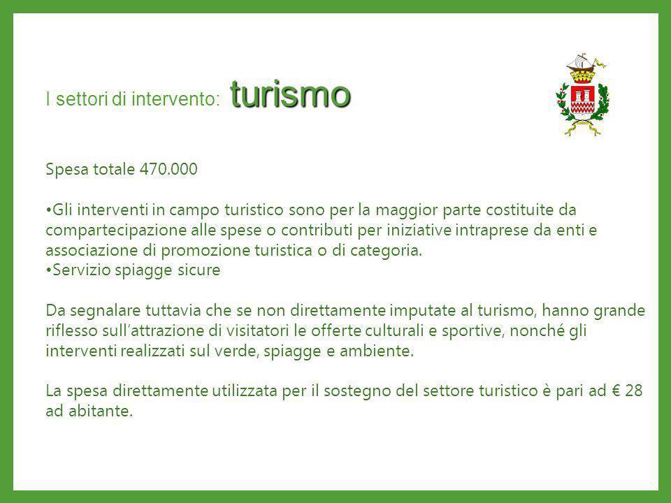 turismo I settori di intervento: turismo Spesa totale 470.000 Gli interventi in campo turistico sono per la maggior parte costituite da compartecipazi