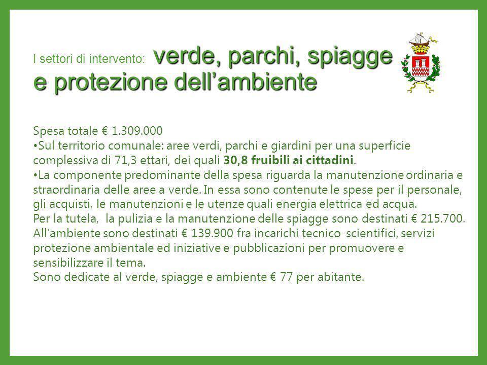 verde, parchi, spiagge e protezione dellambiente I settori di intervento: verde, parchi, spiagge e protezione dellambiente Spesa totale 1.309.000 Sul