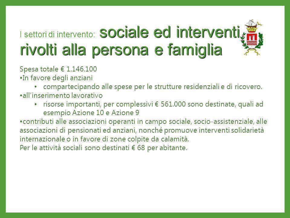 sociale ed interventi rivolti alla persona e famiglia I settori di intervento: sociale ed interventi rivolti alla persona e famiglia Spesa totale 1.14