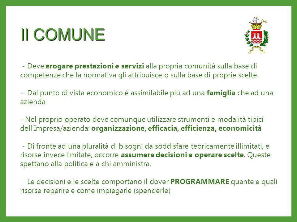 Il COMUNE - Deve erogare prestazioni e servizi alla propria comunità sulla base di competenze che la normativa gli attribuisce o sulla base di proprie