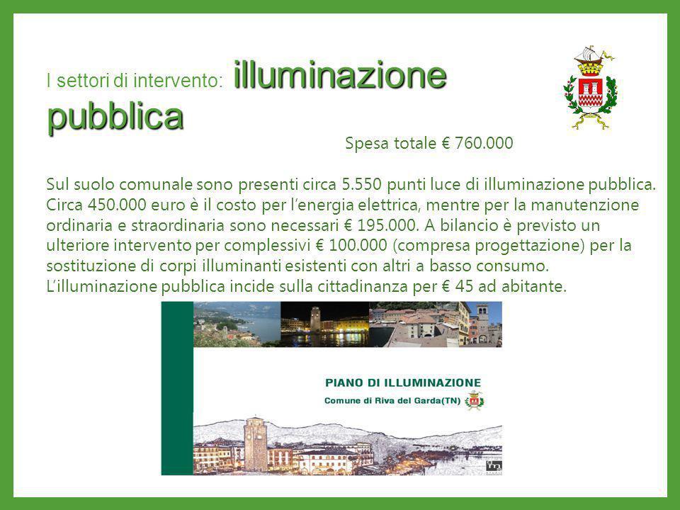 illuminazione pubblica I settori di intervento: illuminazione pubblica Spesa totale 760.000 Sul suolo comunale sono presenti circa 5.550 punti luce di