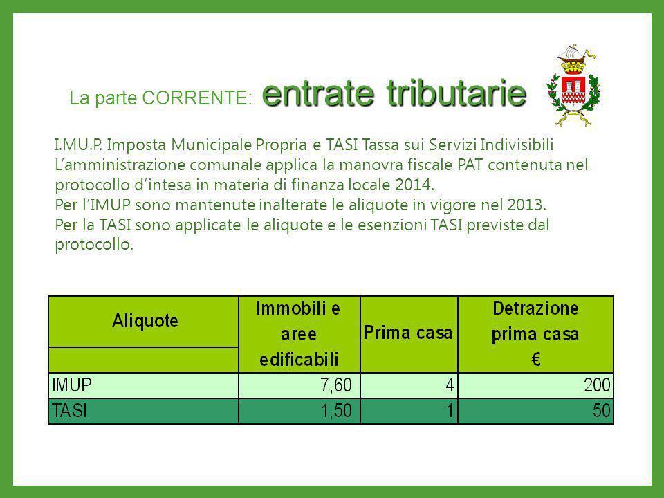 entrate tributarie La parte CORRENTE: entrate tributarie I.MU.P. Imposta Municipale Propria e TASI Tassa sui Servizi Indivisibili Lamministrazione com