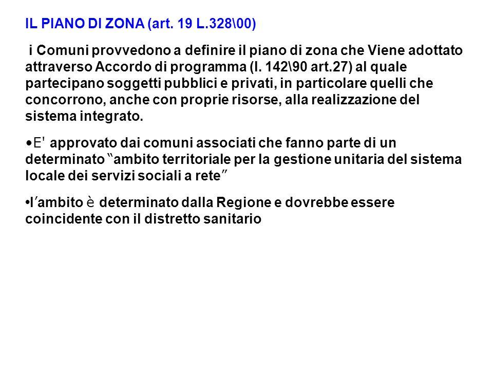 IL PIANO DI ZONA (art.