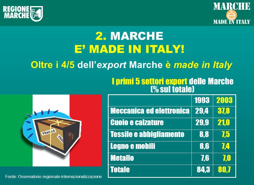 2. MARCHE E MADE IN ITALY.